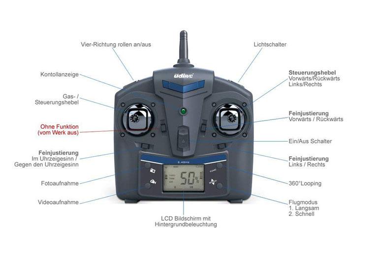 Fernsteuerung und Funktionen der UDI U818A Drohne